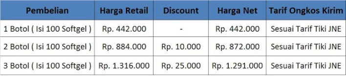 Harga-Eye-Care-Softgel